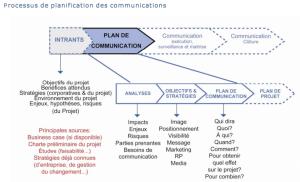 Image tirée du site : http://www.pmc.ca/email/newsletter/v2/i2/a2-FR.pdf