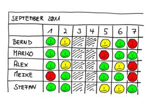 Un calendrier Niko-Niko