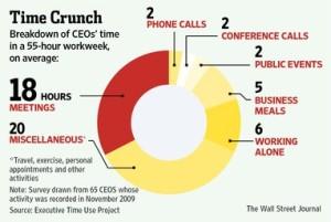 timecrunch