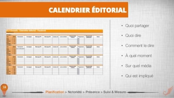 Source: http://fr.slideshare.net/flyconseils/les-medias-sociaux-au-service-des-commerces-de-destination